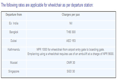 IndiGo Wheelchair charges